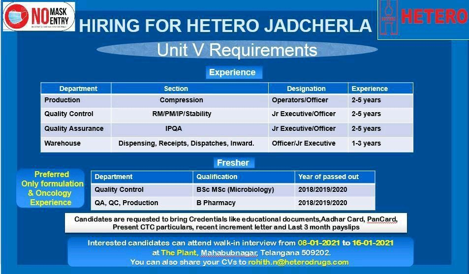 Hetero Limited – Walk-In Interviews for Production, Quality Control, Quality Assurance, Warehouse on 08th to 16th Jan' 2021