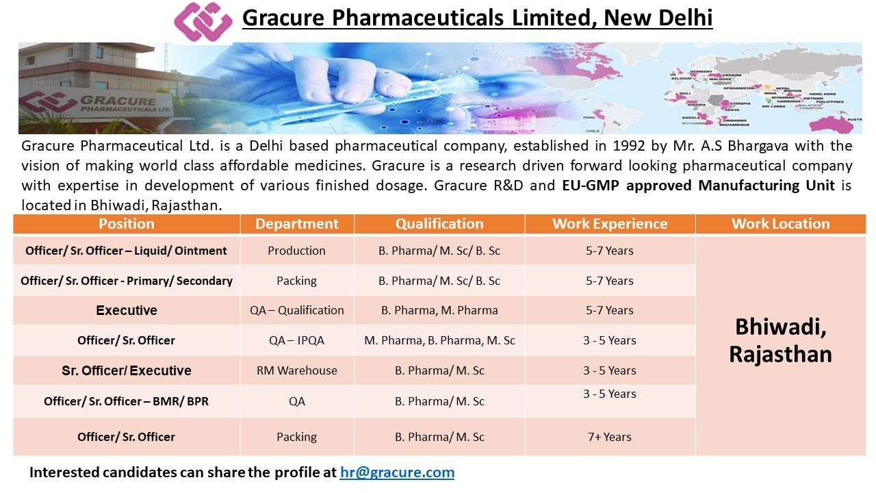Gracure Pharmaceuticals Limited - Urgent Opening for Production, Quality Control, Quality Assurance, Packing, Warehouse Department || Apply Now