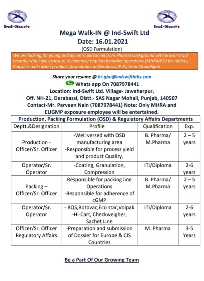 Ind-Swift Ltd – Mega Walk-In Drive for Production, Packing, Regulatory Affairs on 16th Jan' 2021