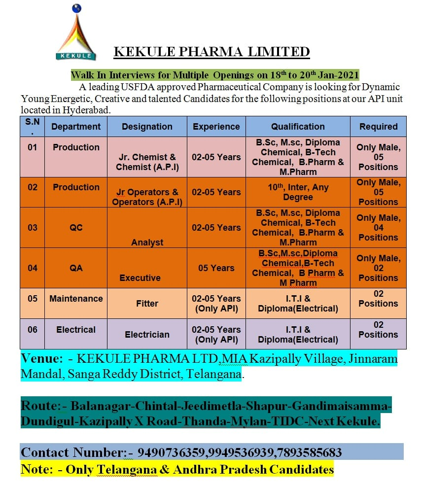 Kekule Pharma Limited - Walk-In Interviews