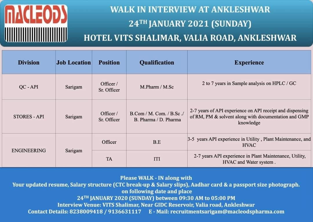 MACLEODS PHARMA LTD – Walk-In Interviews for Quality Control, Stores, Engineering Departments on 24th Jan' 2021