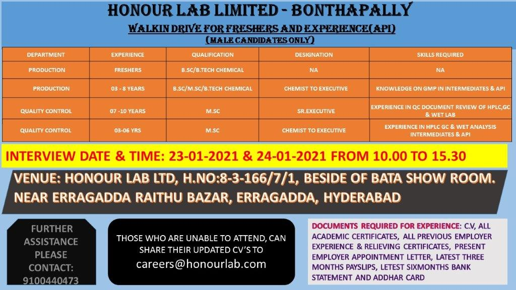 HONOUR LAB LIMITED - Walk-In Interviews